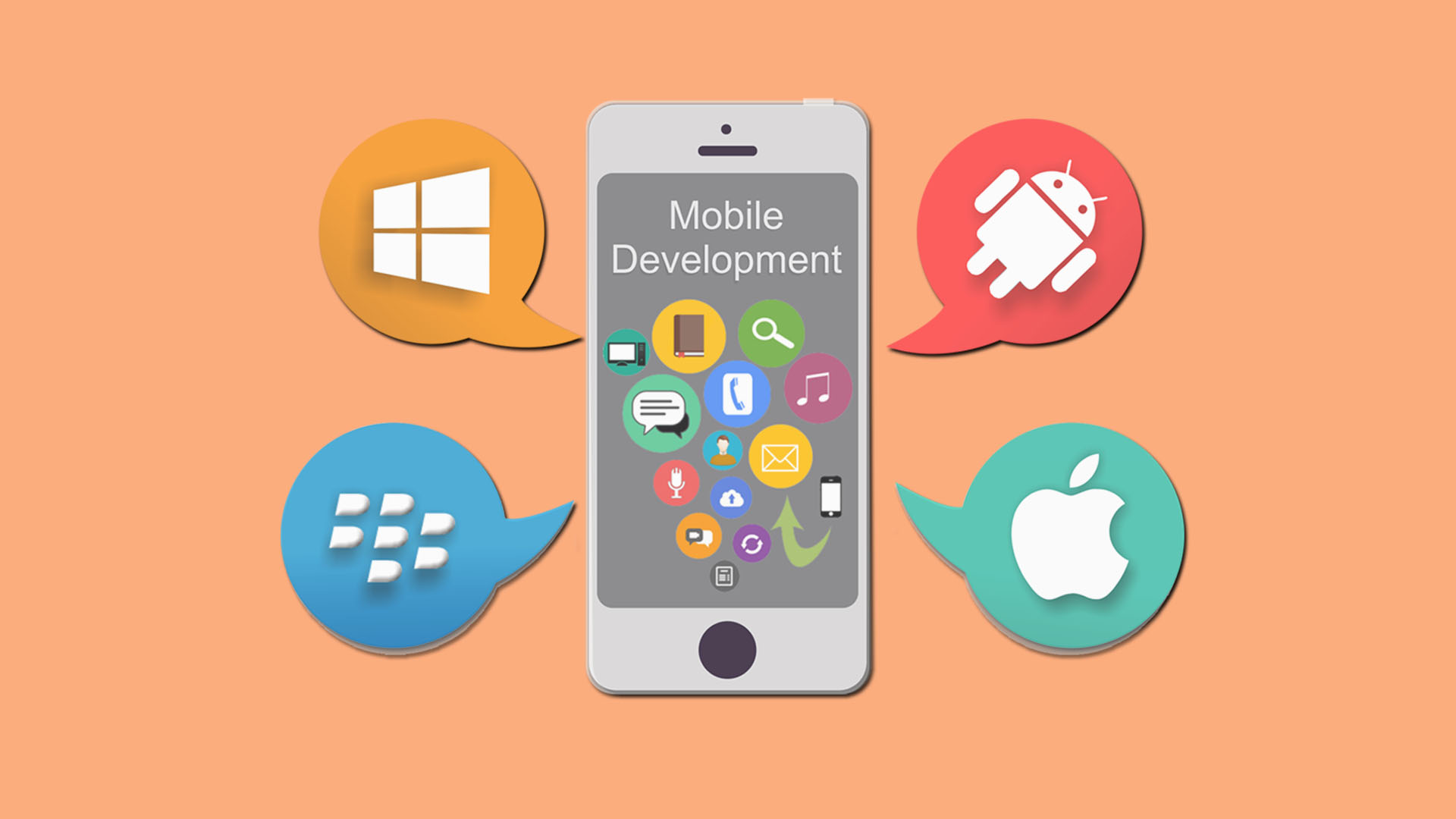 mobile app development company in Toronto