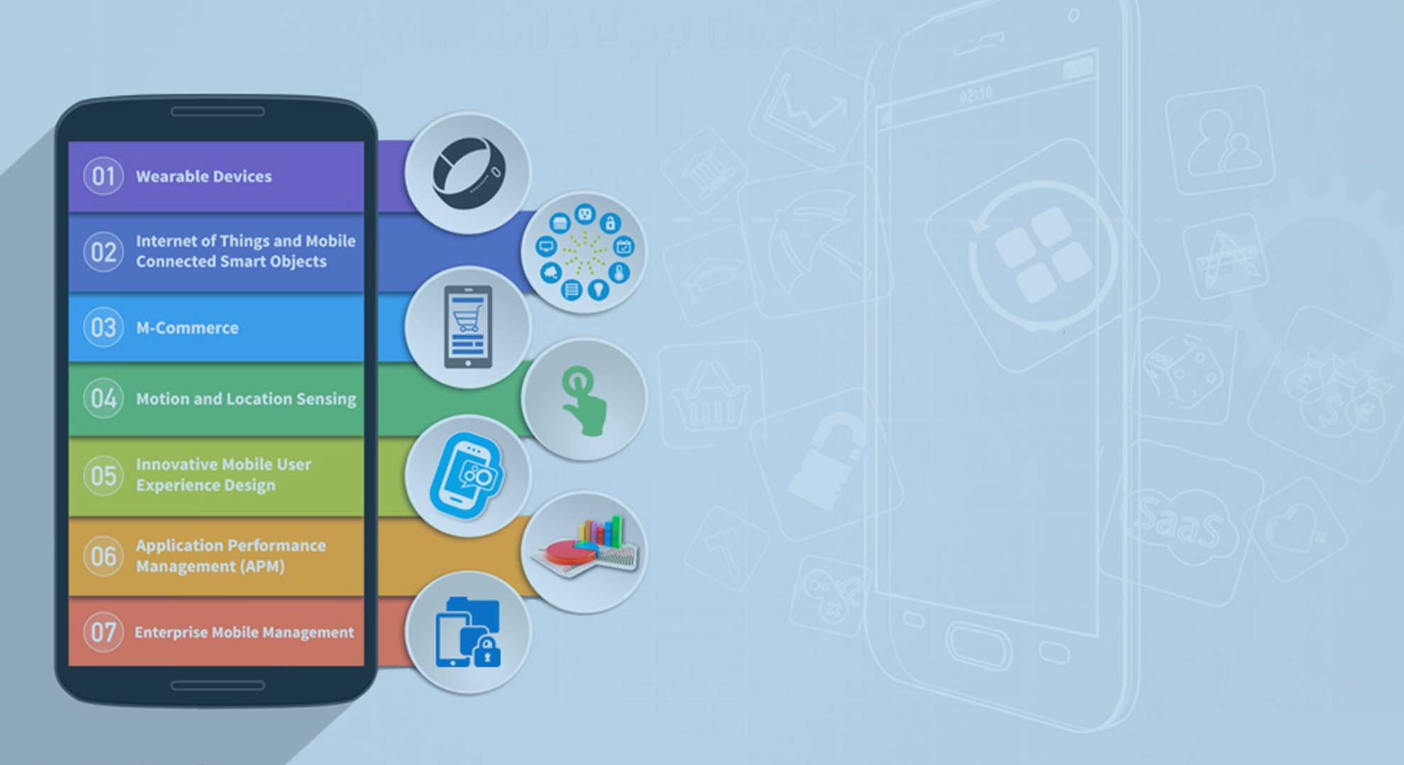 Top 10 Custom App Development Companies